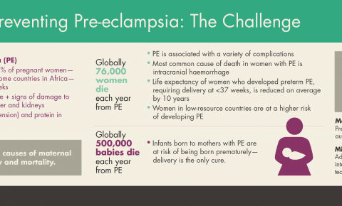 a woman with severe preeclampsia has a diet