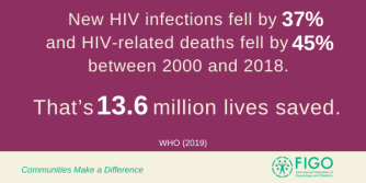 Reducing HIV risk for adolescent girls
