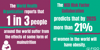 World Food Day Graphic